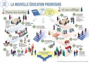 nouvelle_education_prioritaire